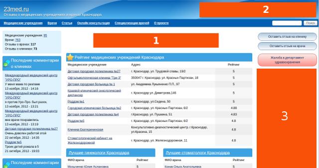 Реклама на сайте 23med.ru